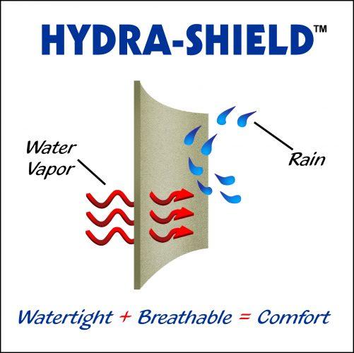 Kodiak Hydra Shield Diagram